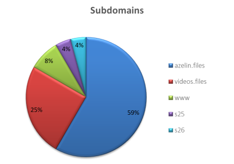 Online Jihad: Monitoring Jihadist Online Communities – Telegram